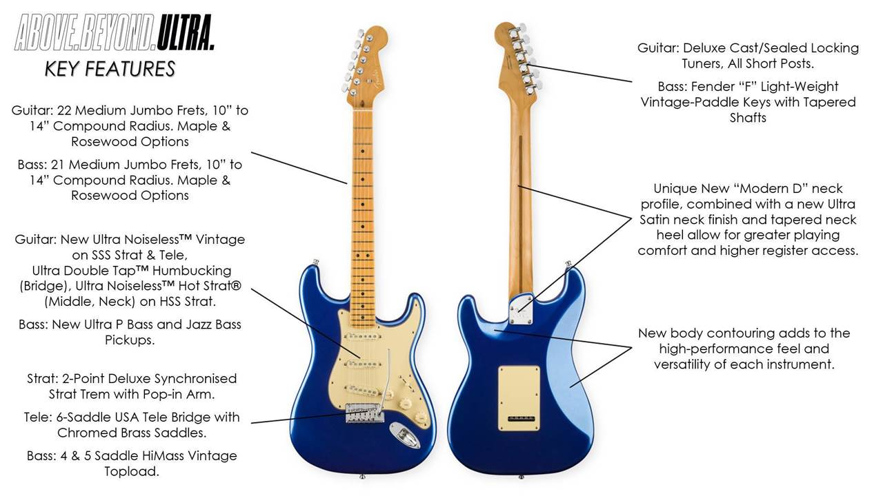 Fender Ultra Key Features